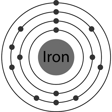 Iron on Iron Periodic Table