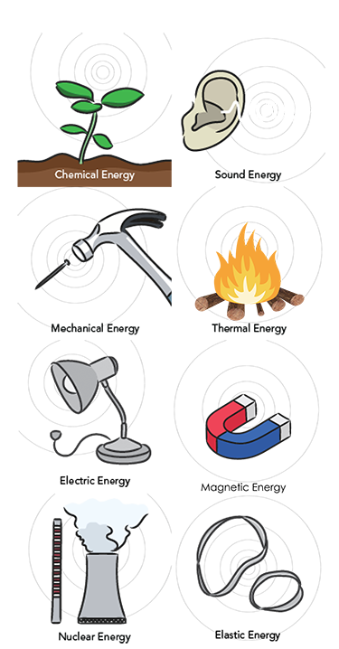 Backgrounds 1594304980 energy activity1a