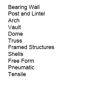 Backgrounds 1423861269 structural types