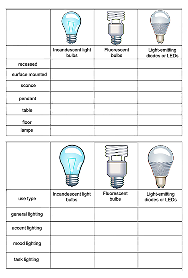 Backgrounds 1445301125 artificial light  a01 bulb id copy