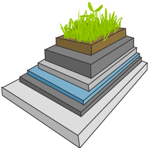 Backgrounds 1423863991 green roofs activity02