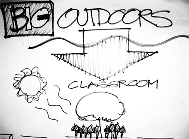 Backgrounds 1423864828 visual note taking activity 02