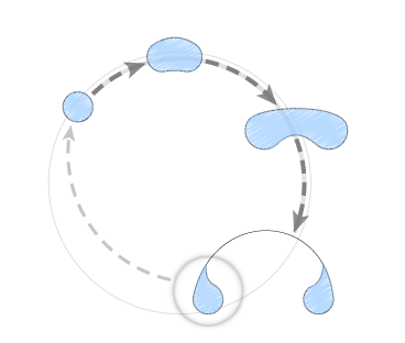 Backgrounds 1423865626 next graphic journey precipitation raindrop deformation cycle 02