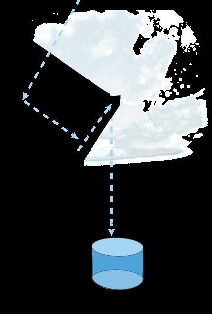 Backgrounds 1423865789 next graphic journey rainwaterharvesting roofgutter