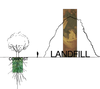 Backgrounds 1423865812 next landfill compostvlandfill