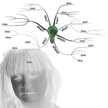 Backgrounds 1465115508 mind mapping a5 %2872%29