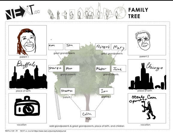 Images 1611007183 familytree a1 colinforsyth