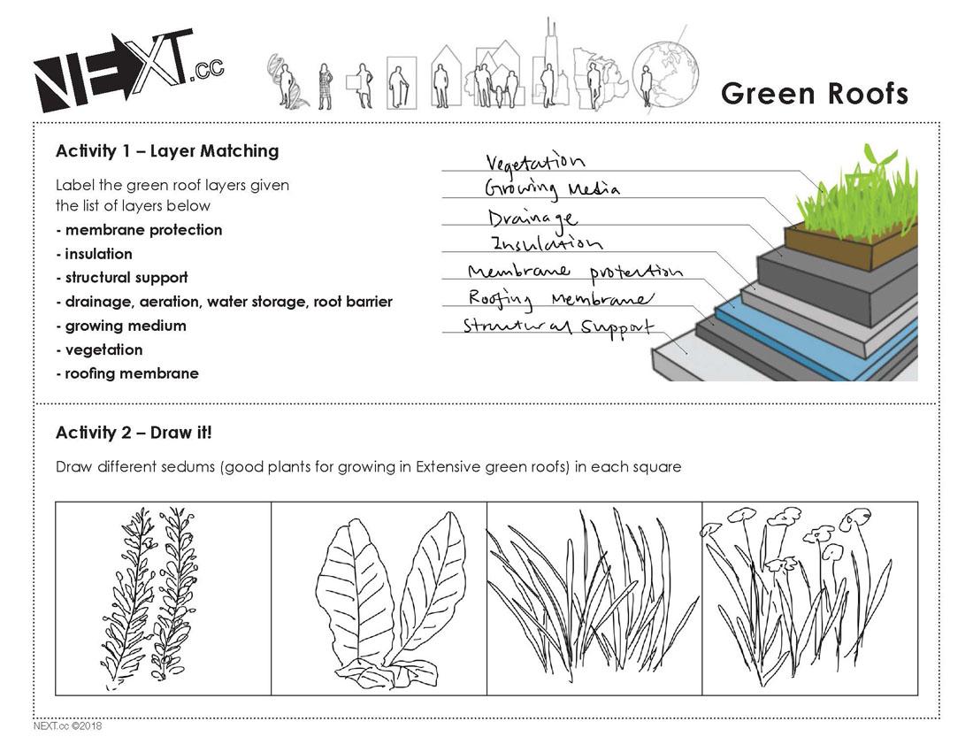 Images 1611013771 greenroof a1 2 sarienohara