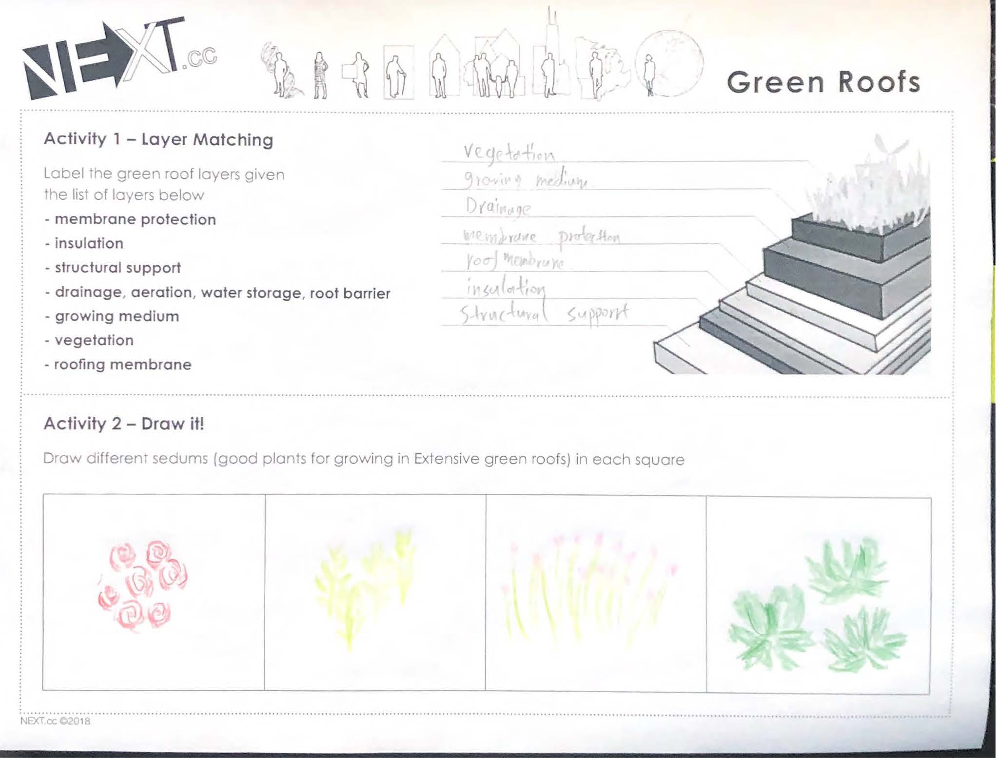 Images 1611014583 greenroof a1 2 xinleichen