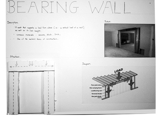 Images 1423861257 structure gallery activity 02 02