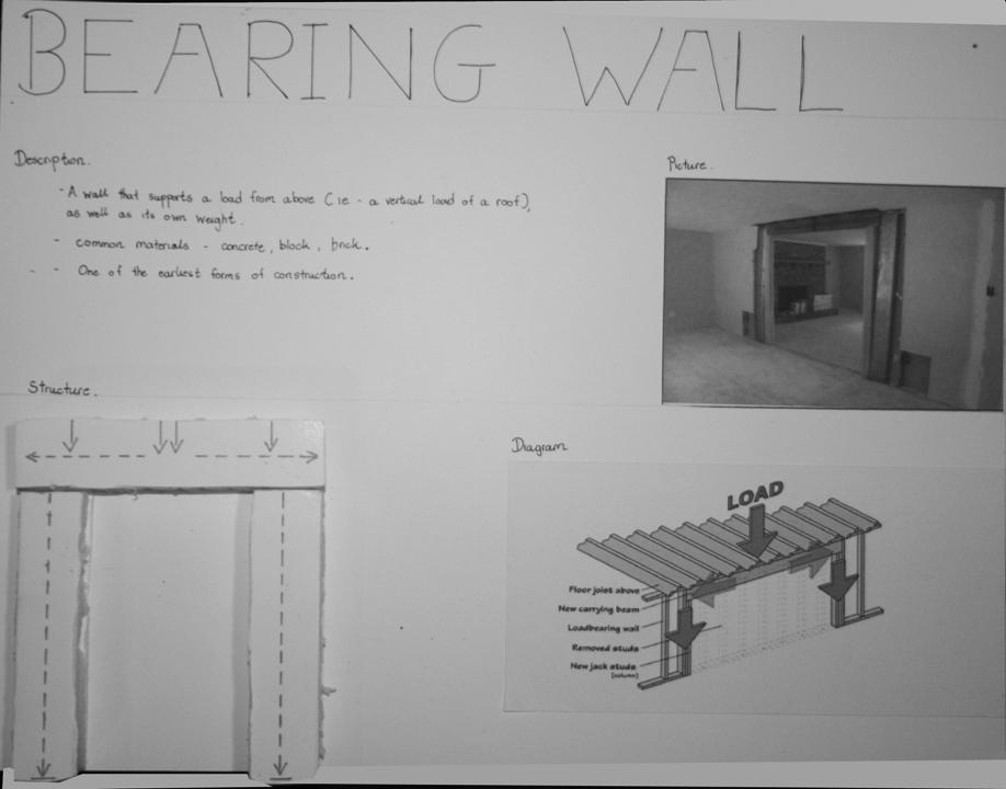 Images 1423861271 lang bearing wall