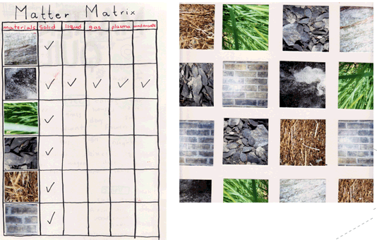 Images 1423859762 matter matrix