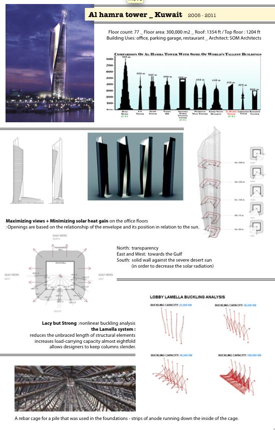 Images 1423863383 skyscraper research a