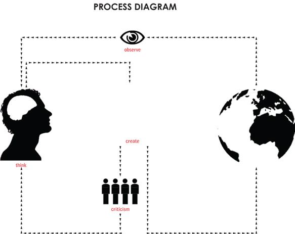 Images 1423864867 disc designdiagram nguyen tuab