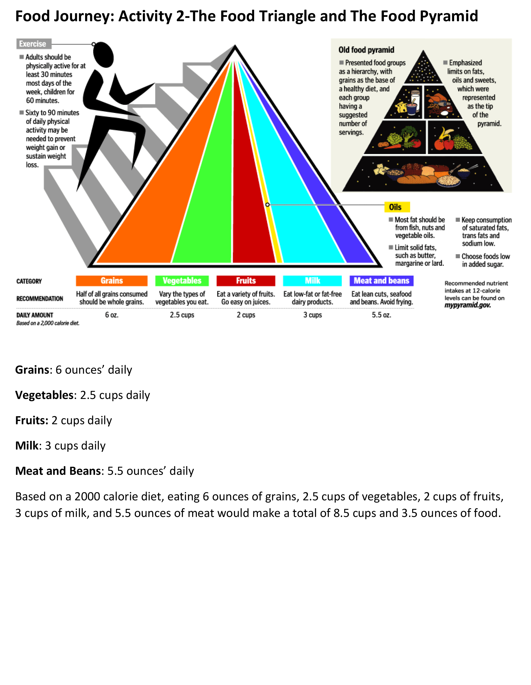 Images 1474505446 the food triangle and the food pyramid a%282%29 denise lorenz