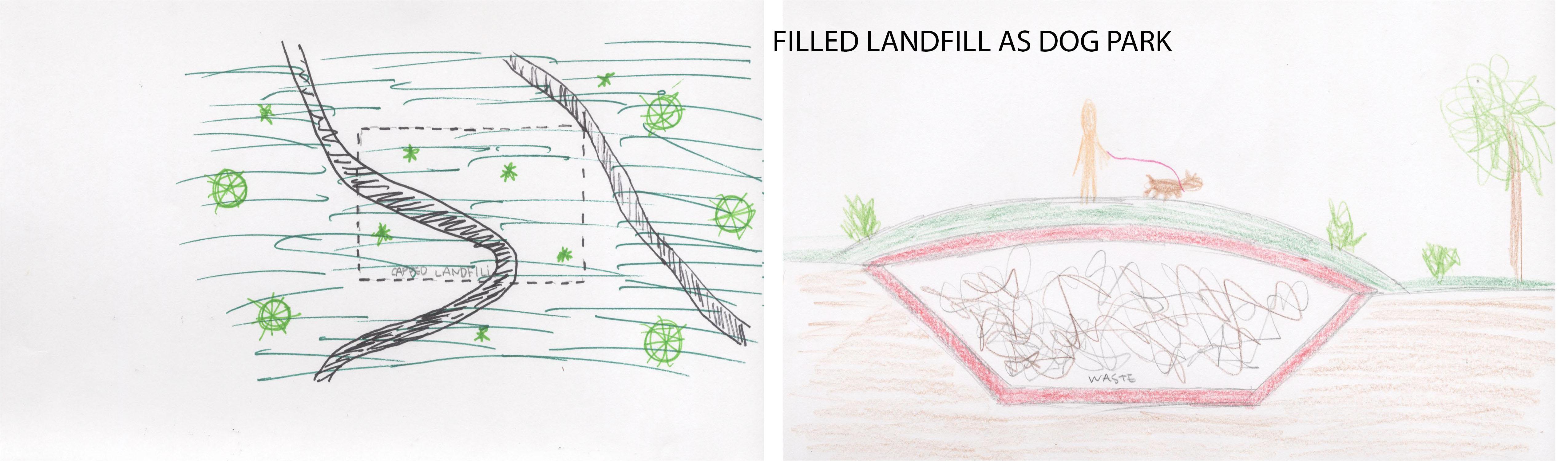 Images 1475075486 landfills a1 emmylaluzerne uwm