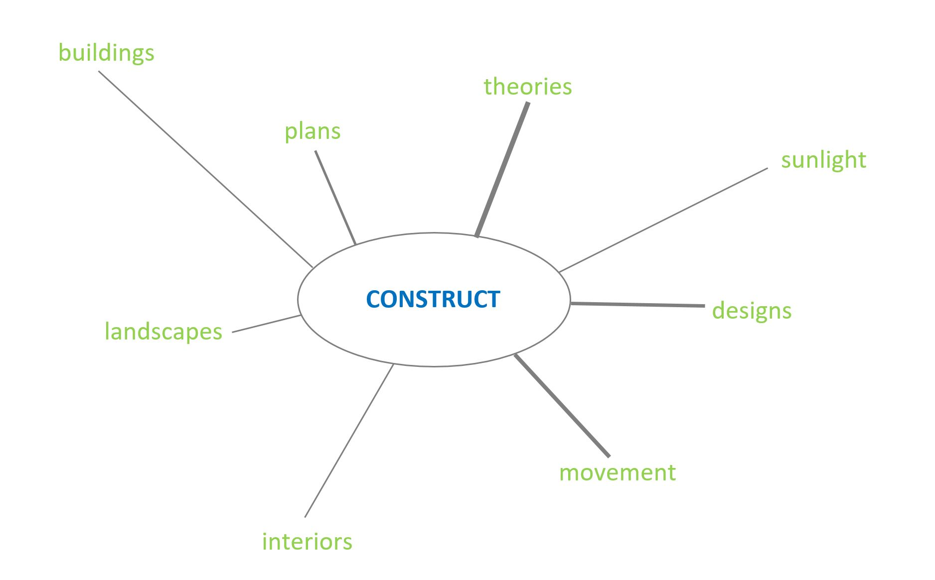Images 1476930844 felber jordan design process activity 1