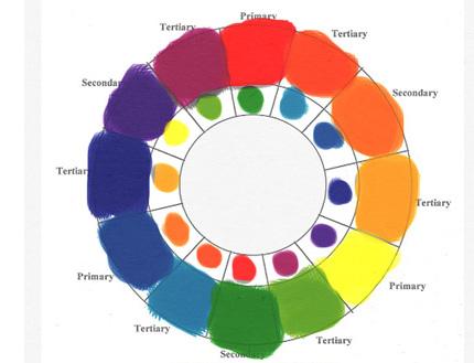 Images 1477526888 color wheel