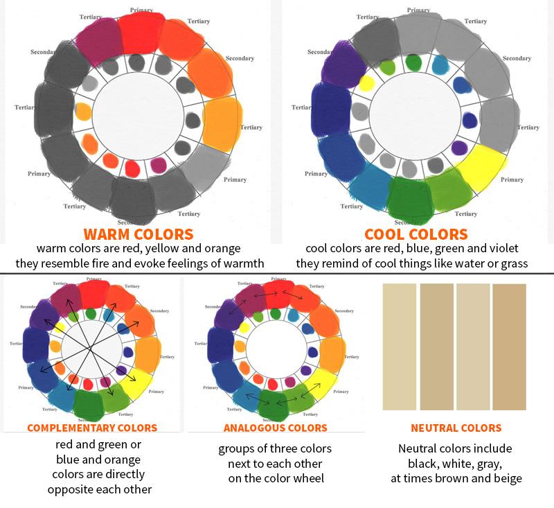 Images 1477526931 colorwheel