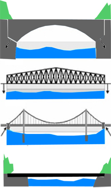 Description backgrounds 1423864277 bridge types