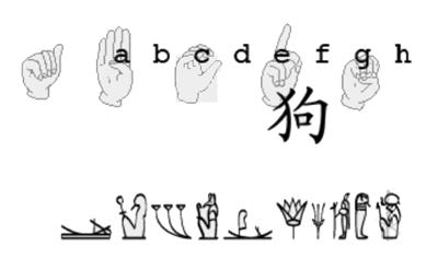 Description backgrounds 1423860254 alphabet intro