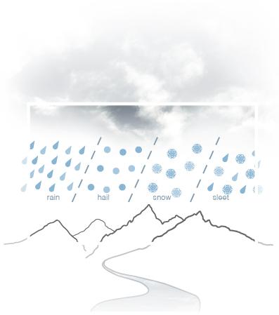 Description backgrounds 1423865623 next graphic journey precipitation mainimage copy 03